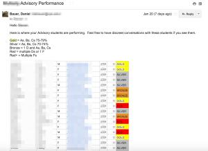 Sample_Advisory